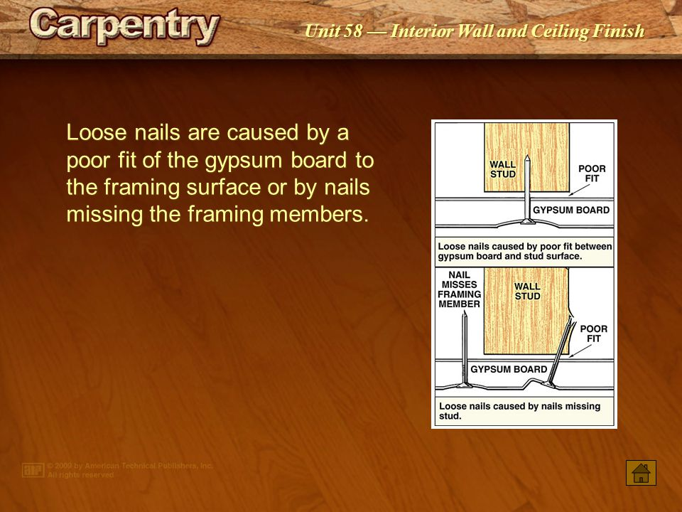 Loose nails are caused by a poor fit of the gypsum board to the framing surface or by nails missing the framing members.