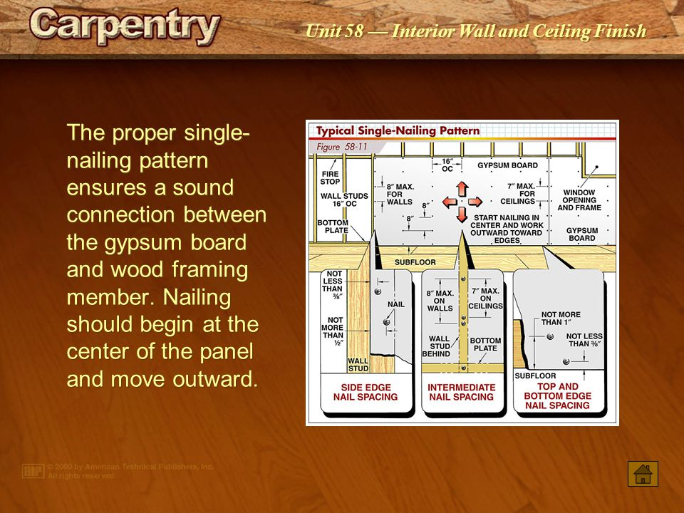 The proper single-nailing pattern ensures a sound connection between the gypsum board and wood framing member. Nailing should begin at the center of the panel and move outward.