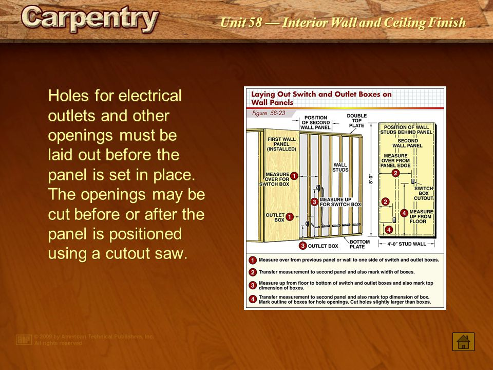 Holes for electrical outlets and other openings must be laid out before the panel is set in place. The openings may be cut before or after the panel is positioned using a cutout saw.