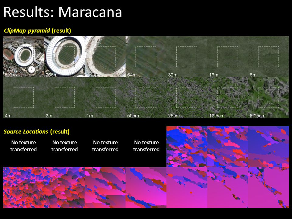Results: Maracana ClipMap pyramid (result) Source Locations (result)
