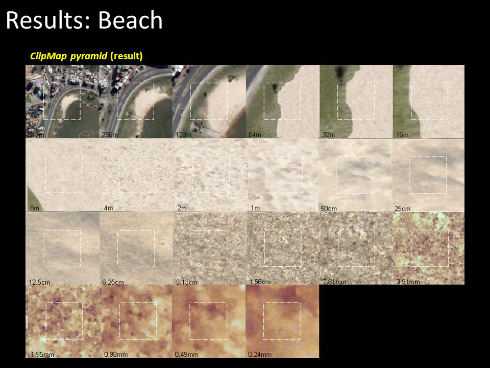 Results: Beach ClipMap pyramid (result)