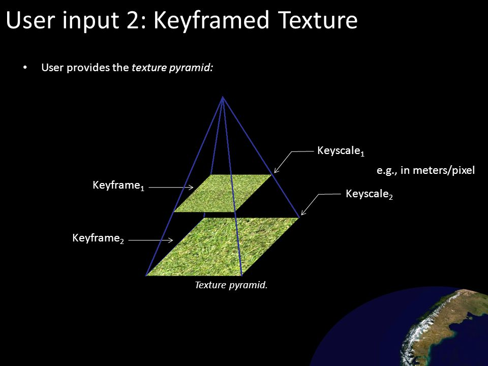 User input 2: Keyframed Texture
