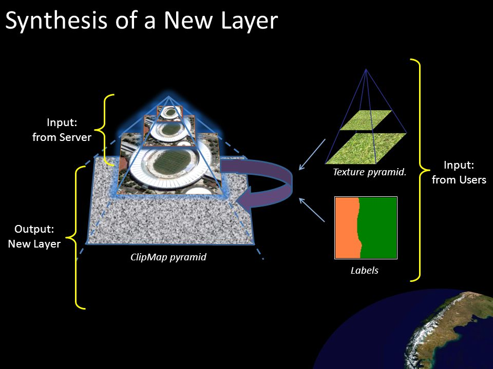 Synthesis of a New Layer