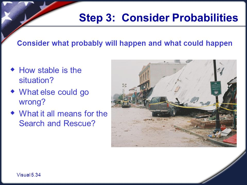 Step 4: Assess Your Situation