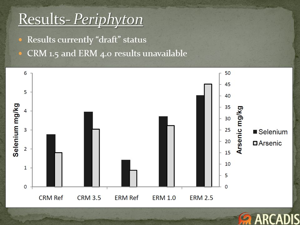 Results- Periphyton Results currently draft status