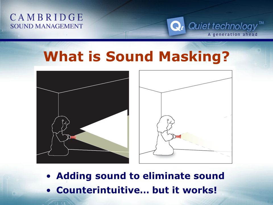 What is Sound Masking Adding sound to eliminate sound