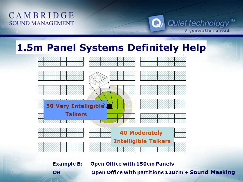 1.5m Panel Systems Definitely Help