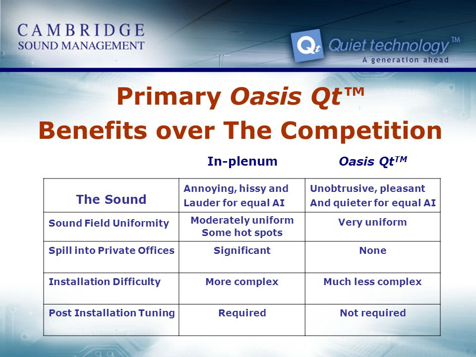Primary Oasis Qt™ Benefits over The Competition
