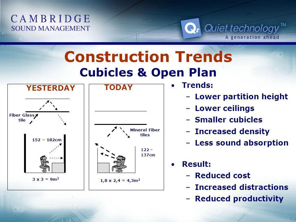 Construction Trends Cubicles & Open Plan