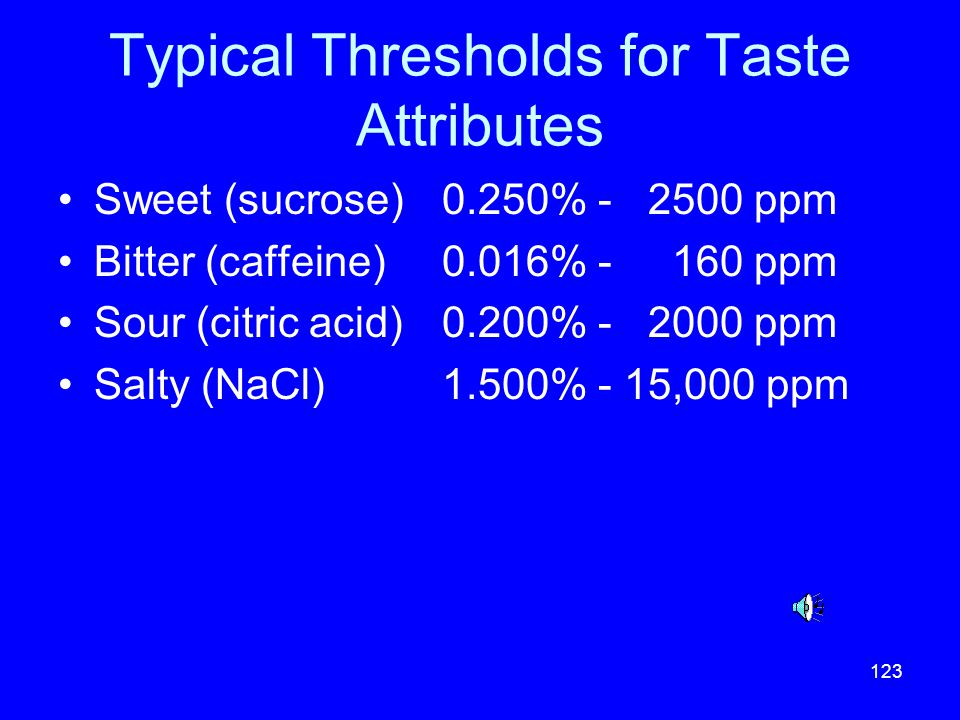 Typical Thresholds for Taste Attributes