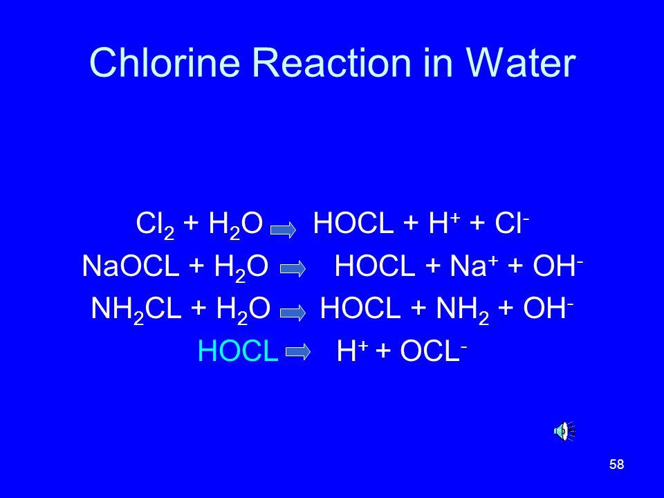 Chlorine Reaction in Water