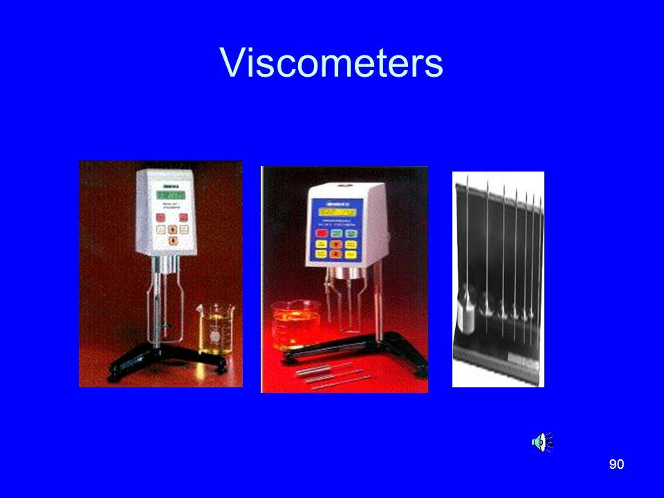 Viscometers