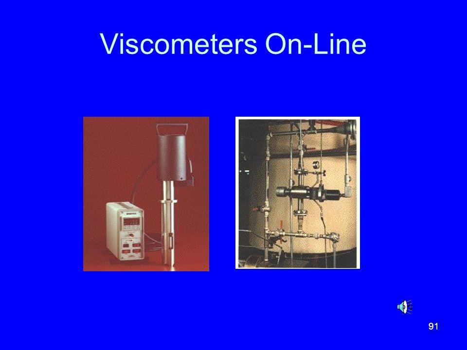 Viscometers On-Line