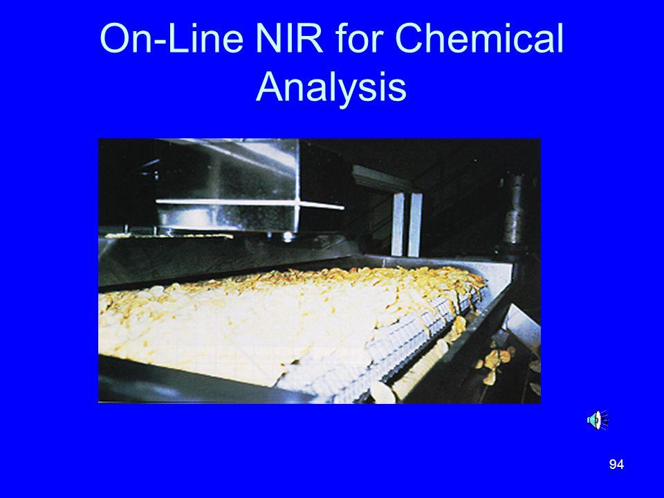 On-Line NIR for Chemical Analysis