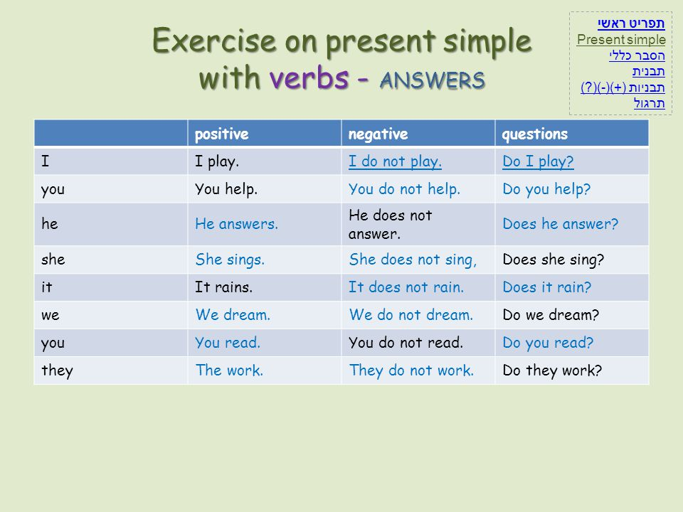 Exercise on present simple with verbs - ANSWERS