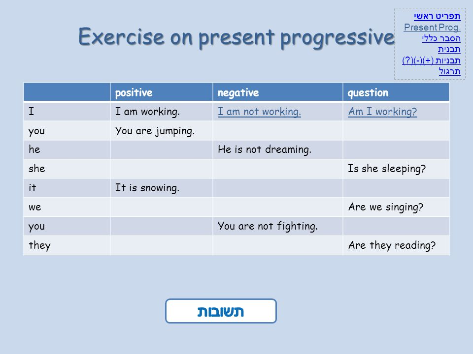 Exercise on present progressive