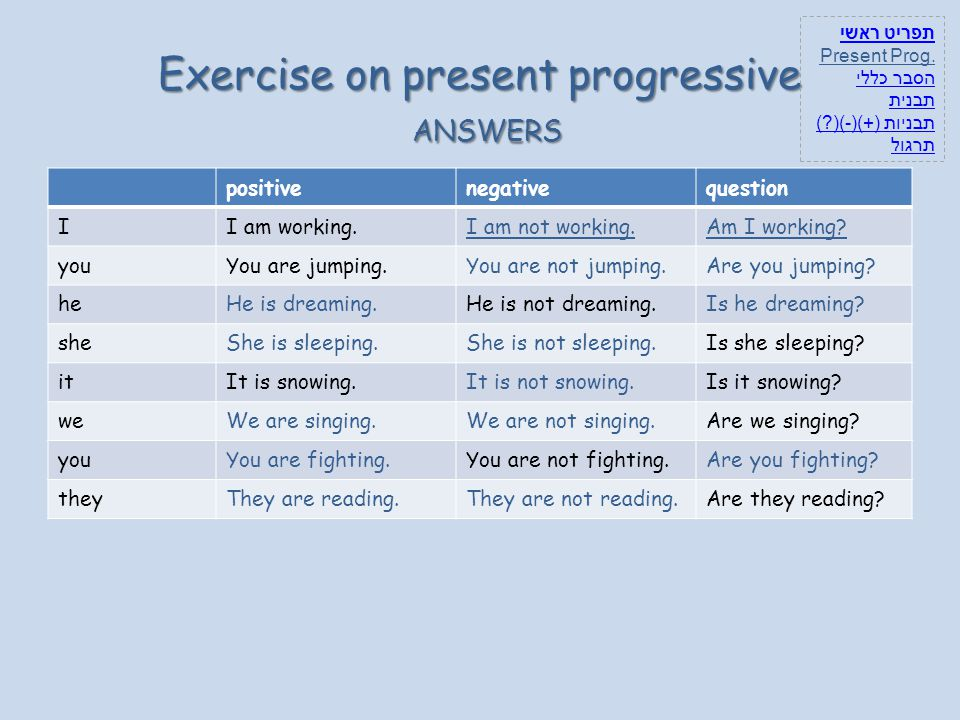 Exercise on present progressive ANSWERS