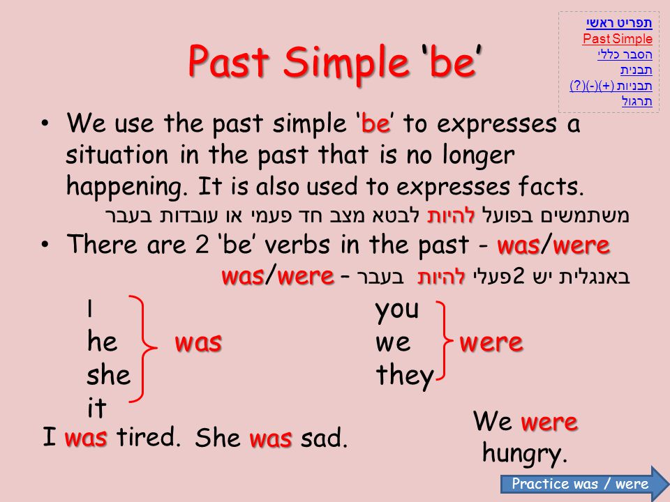 Past Simple 'be' I you he was we were she they it