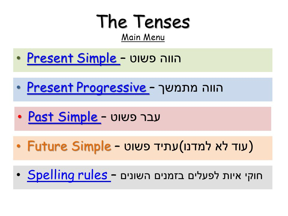 The Tenses Main Menu Present Simple – הווה פשוט