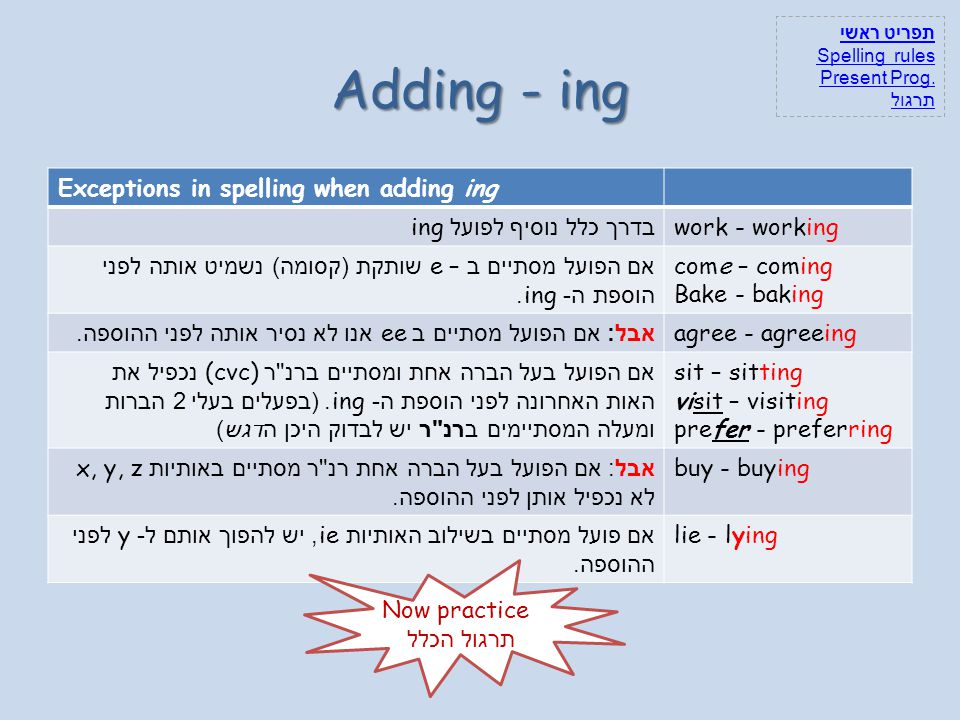 Adding - ing Exceptions in spelling when adding ing