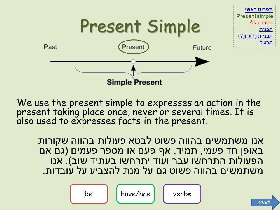 תפריט ראשי Present simple. הסבר כללי. תבנית. תבניות (+)(-)( ) תרגול. Present Simple.