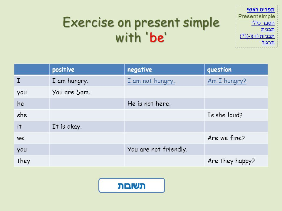 Exercise on present simple with be'