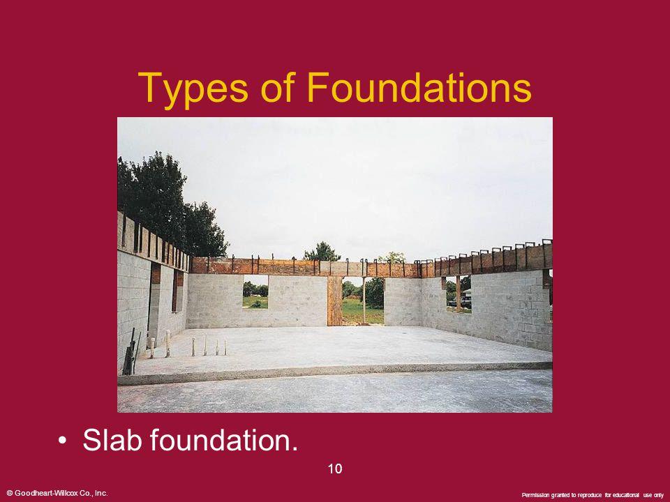 Types of Foundations Slab foundation. 10