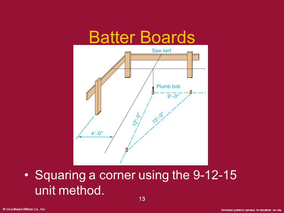 Batter Boards Squaring a corner using the 9-12-15 unit method. 13