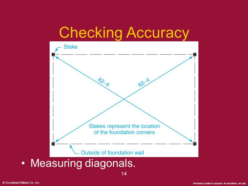 Checking Accuracy Measuring diagonals. 14