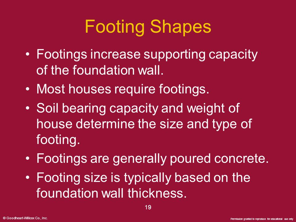 Footing Shapes Footings increase supporting capacity of the foundation wall. Most houses require footings.
