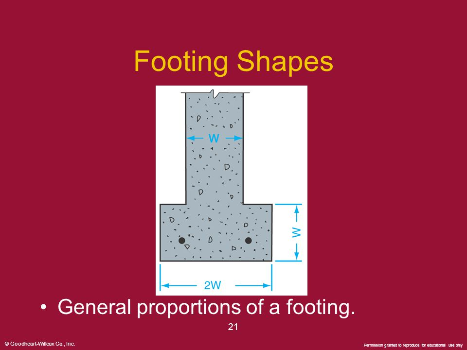 Footing Shapes General proportions of a footing. 21