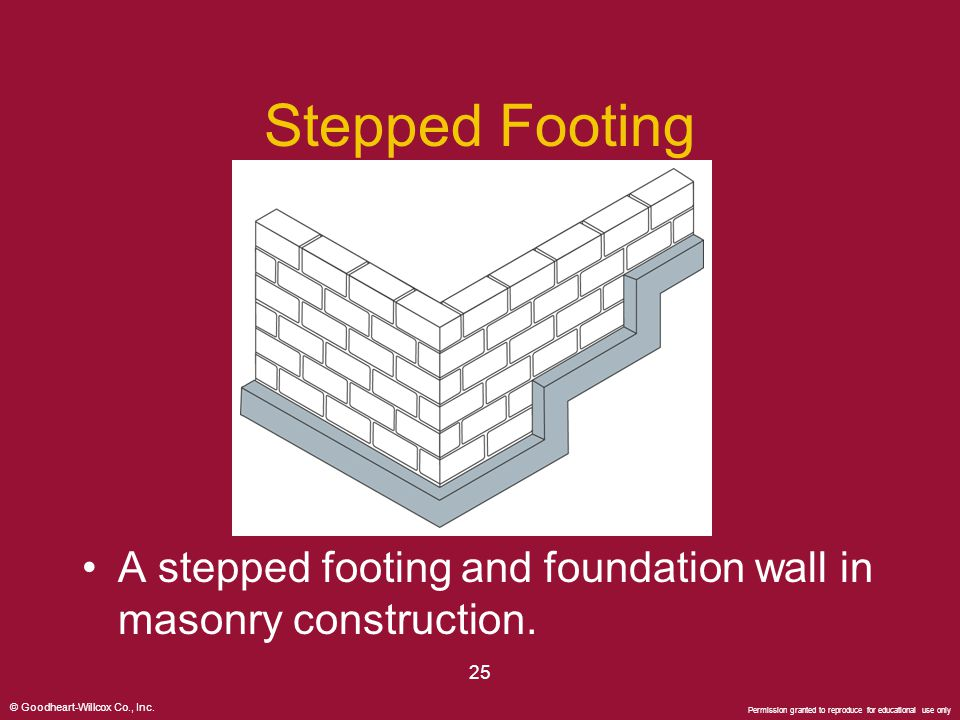 Stepped Footing A stepped footing and foundation wall in masonry construction. 25