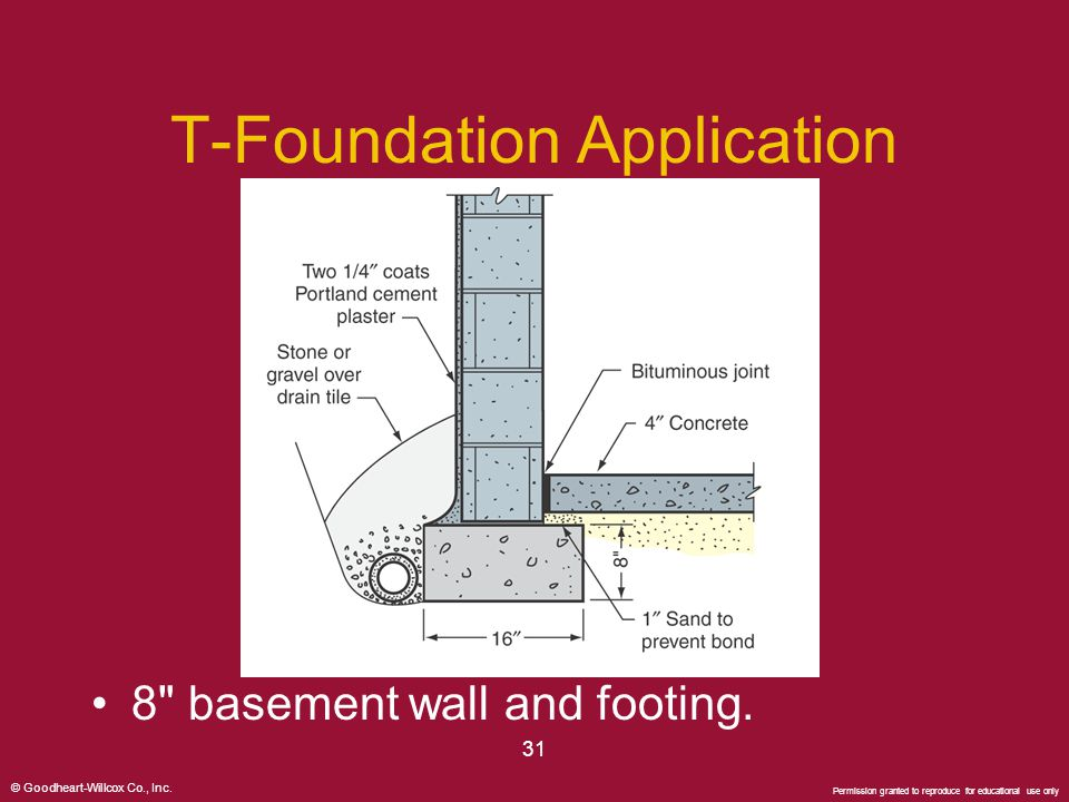T-Foundation Application