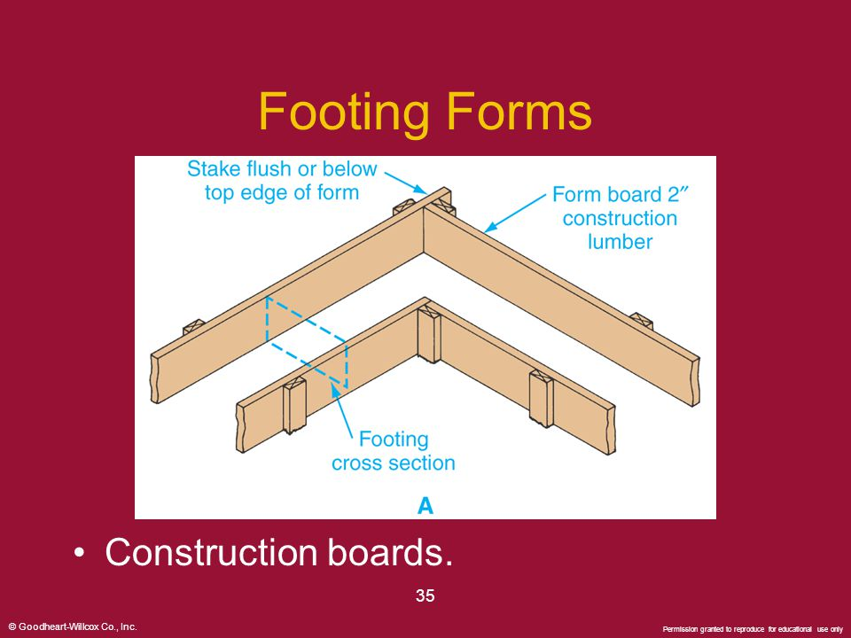 Footing Forms Construction boards. 35