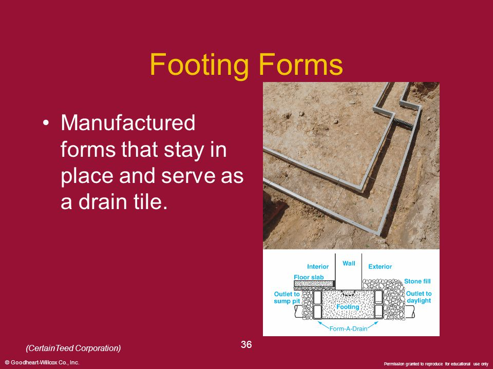 Footing Forms Manufactured forms that stay in place and serve as a drain tile.