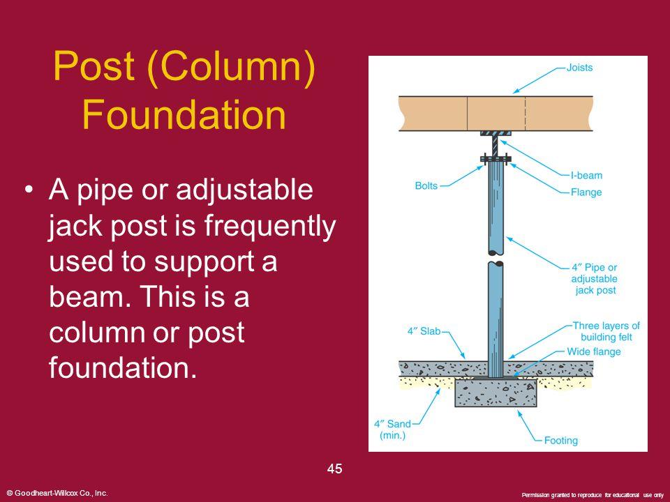 Post (Column) Foundation