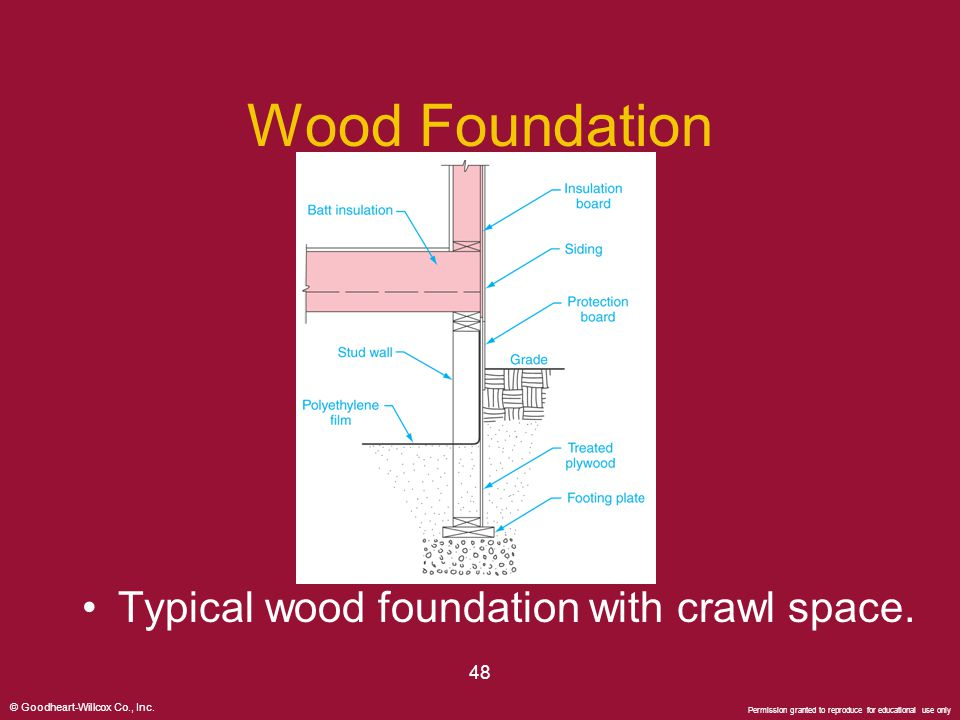 Wood Foundation Typical wood foundation with crawl space. 48
