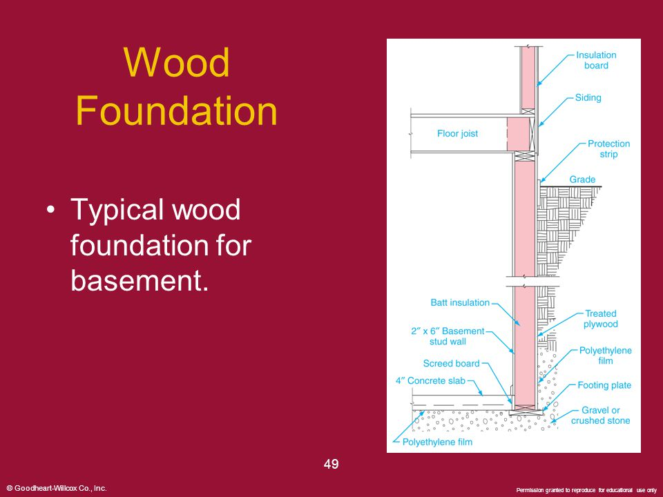 Wood Foundation Typical wood foundation for basement. 49