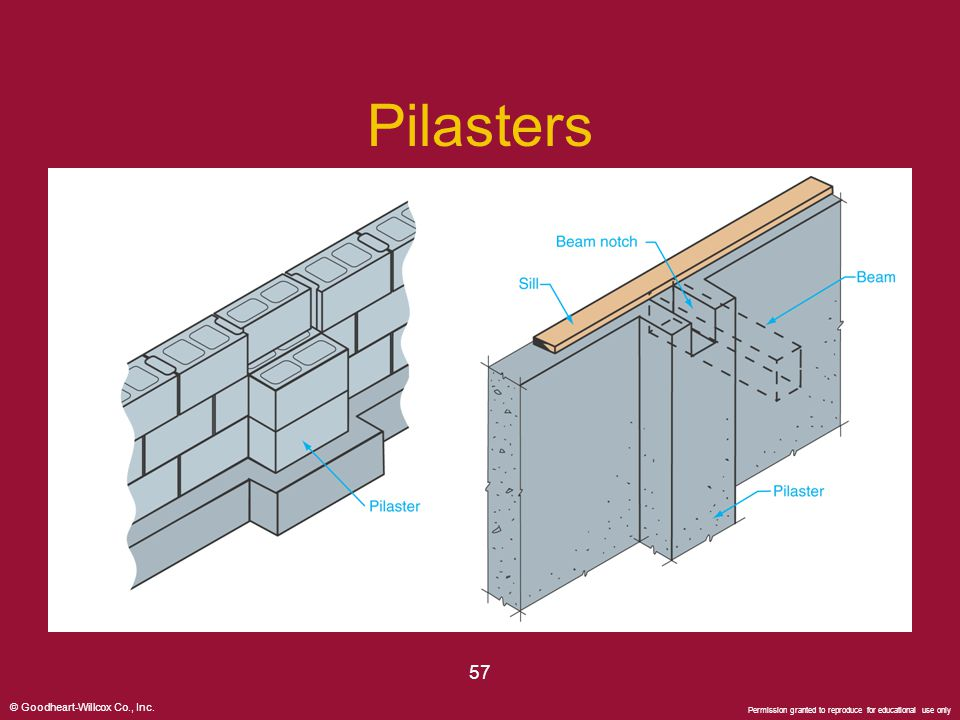 Pilasters 57