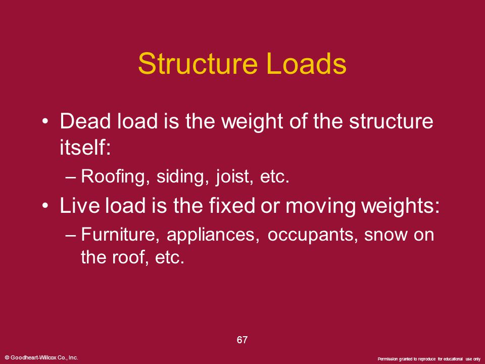 Structure Loads Dead load is the weight of the structure itself: