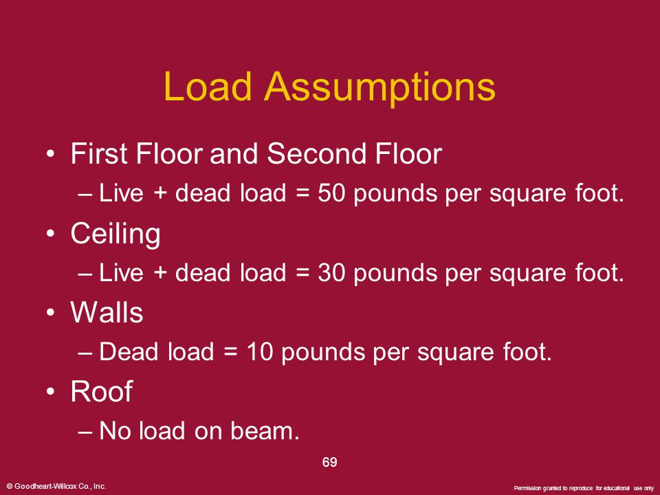 Load Assumptions First Floor and Second Floor Ceiling Walls Roof