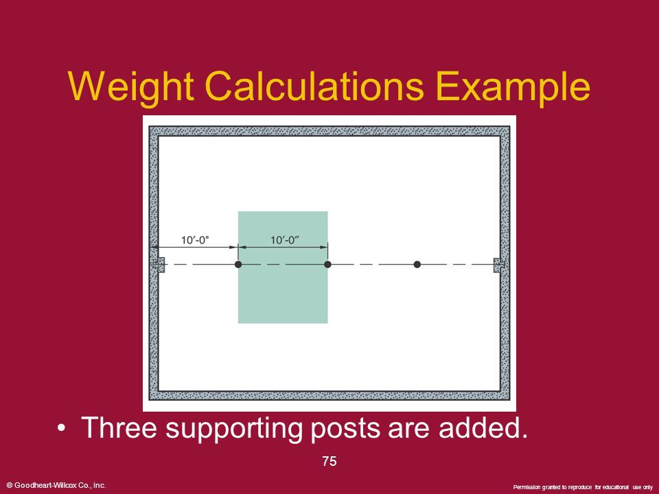 Weight Calculations Example