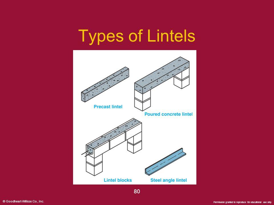 Types of Lintels 80
