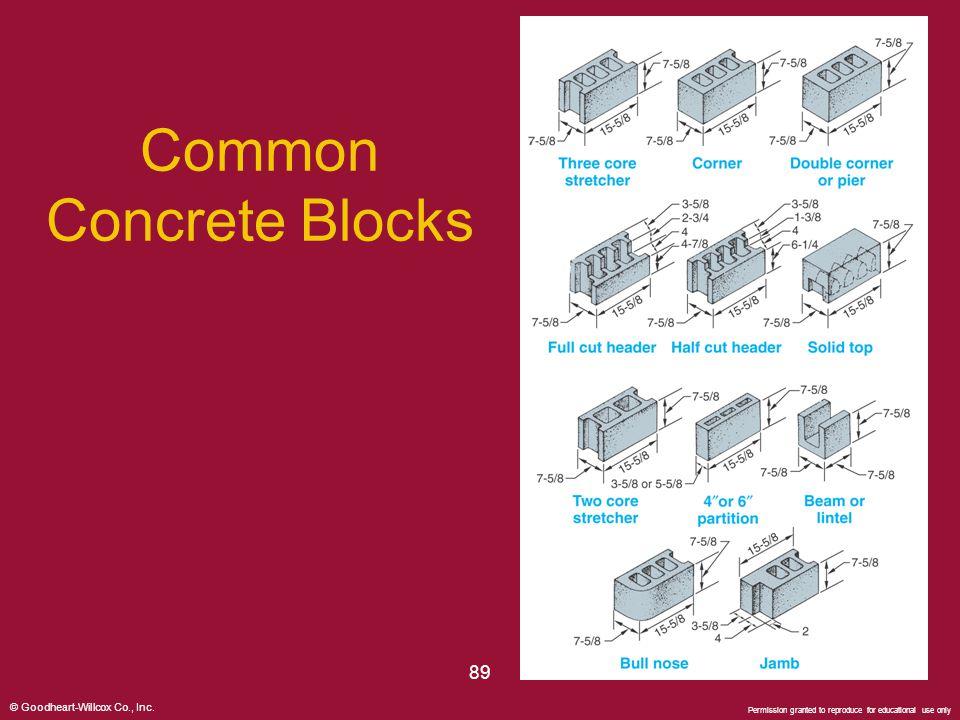 Common Concrete Blocks