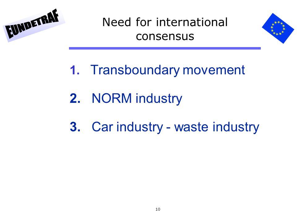 Need for international consensus