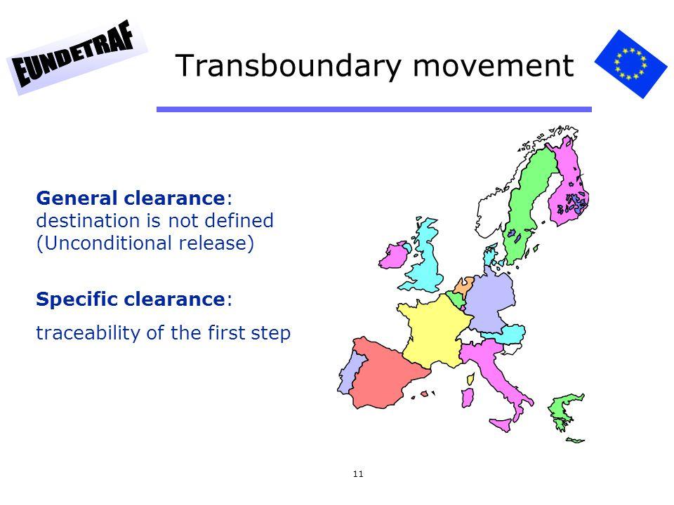 Transboundary movement