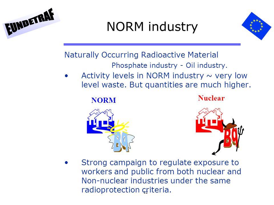 Phosphate industry - Oil industry.