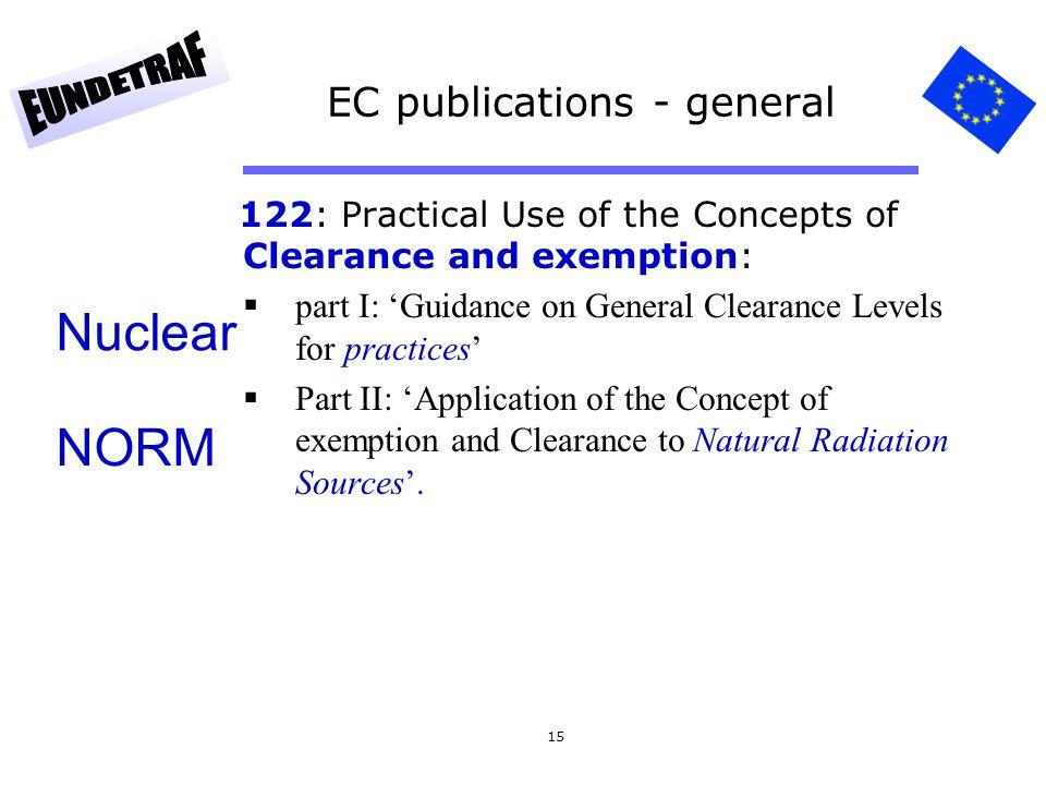 EC publications - general
