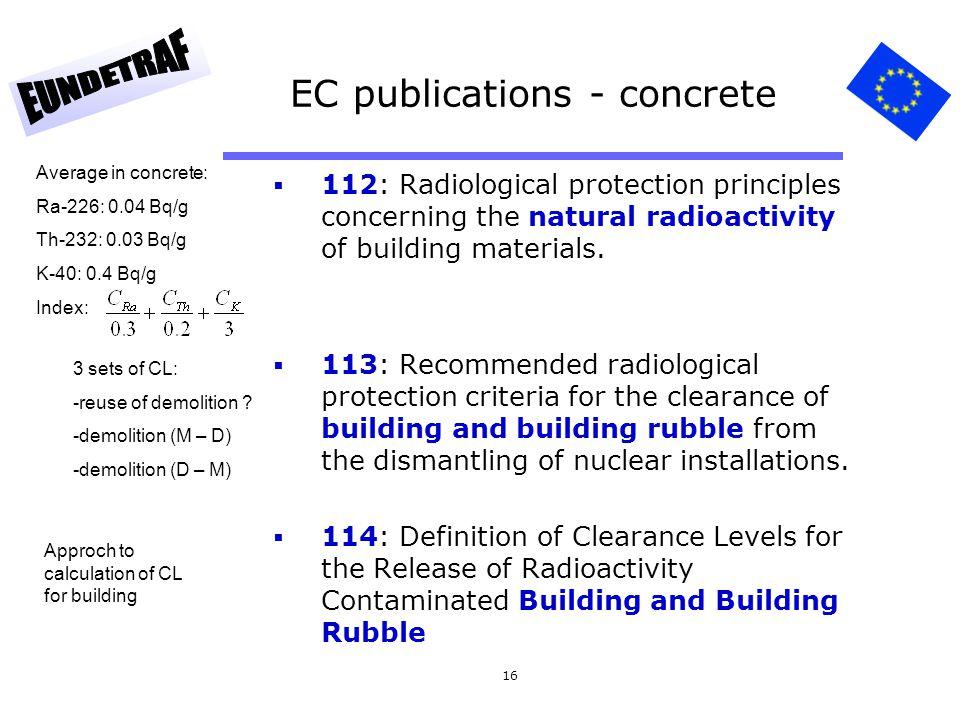 EC publications - concrete