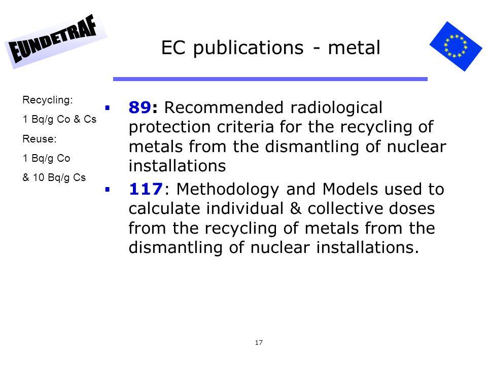EC publications - metal